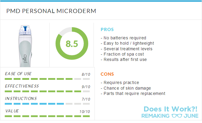 PMD Personal Microderm Rating Review