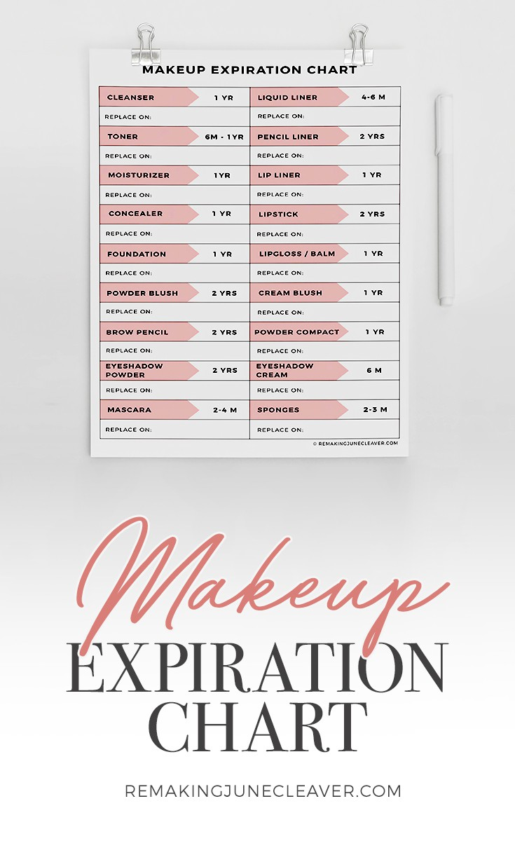 FREE MAKEUP EXPIRATION CHART PRINTABLE: Keep track of your cosmetics' shelf life and a record of purchase dates!